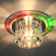 Выбираем точечные светильники - что важно знать?