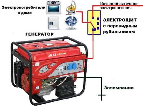 Как подключить генератор к сети своими руками
