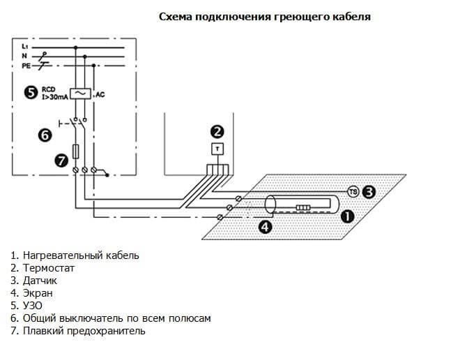 Схема обогрева площадки