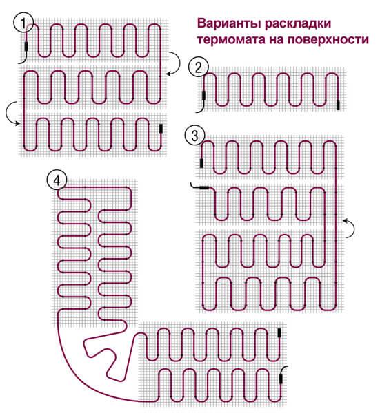 Схема расположения термоматов