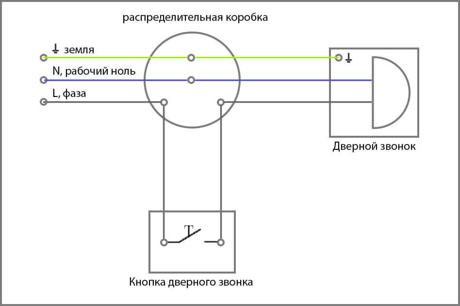Коммутация проводов через