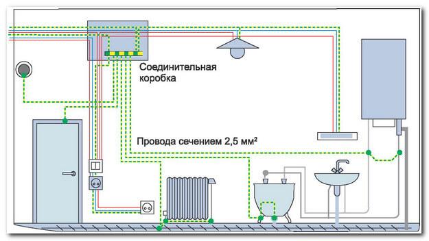 Устройство функциональной ДСУП
