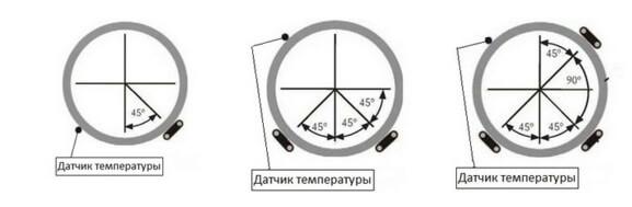 Установка термодатчика на трубах