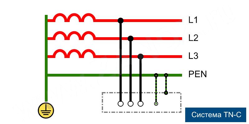 TN-C схема