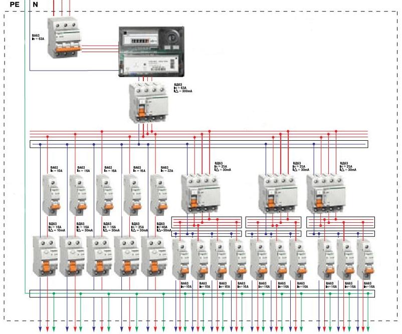 Схема подключения щит