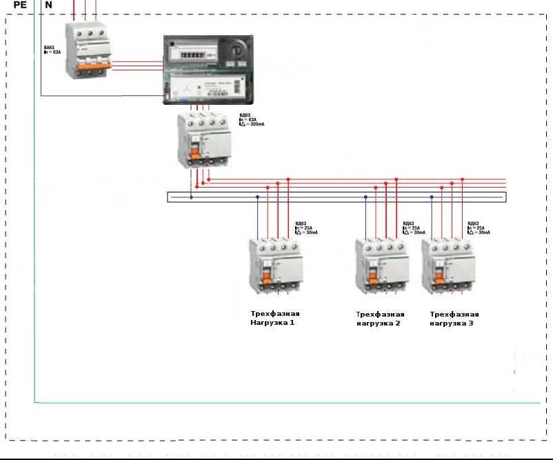 Схема электрощита для питания мощного оборудования