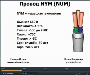 Характеристики провода NYM