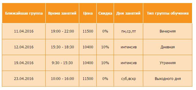 Цена курсов обучения электромонтажу