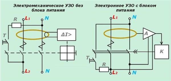 Картинки по запросу структурная схема механического узо