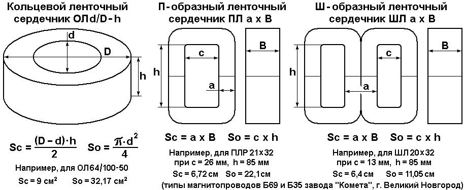 Типы магнитопроводов