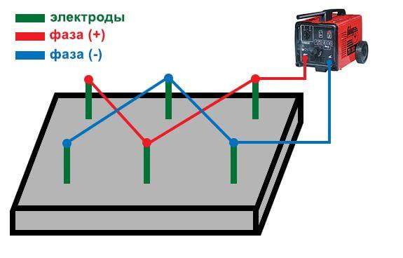 shema podklucheniya elektrodov k svarochnomu apparatu Как прогреть бетон зимой во время стройки? Фото