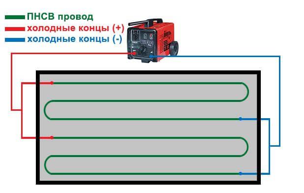 shema podklucheniya provodov svarochnogo apparata Как прогреть бетон зимой во время стройки? Фото