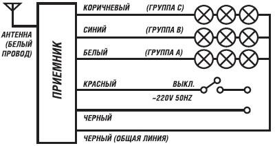 Пульт uch схема подключения
