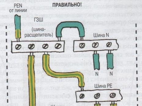 Расщепление совмещенного провода