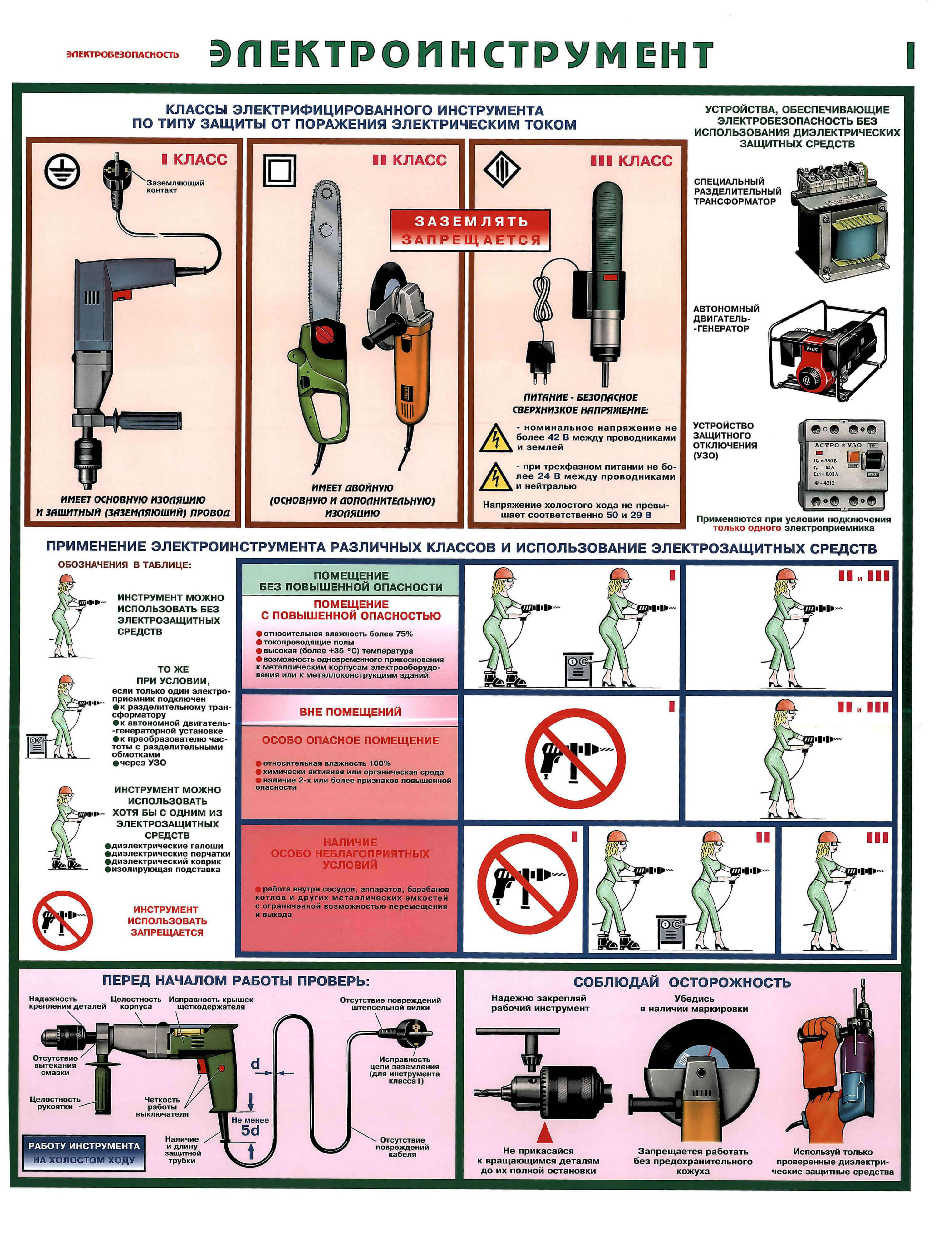 Инструкции по технике безопасности при работе с электроинструментом