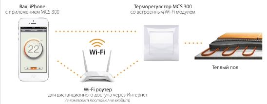 MCS-300