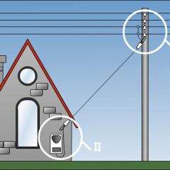 Какой кабель лучше выбрать для подключения дома к электросети?