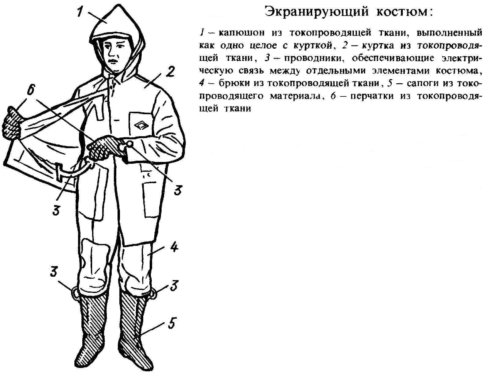 rabota pod napryazheniem 2 Меры защиты при выполнении работ под напряжением Фото
