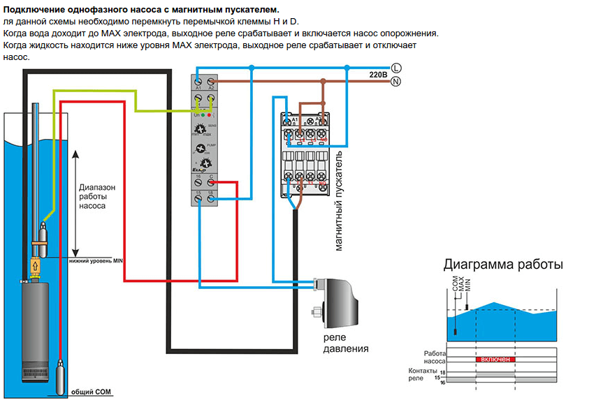 blok avtomatiki Как правильно подключить скважинный насос? Фото