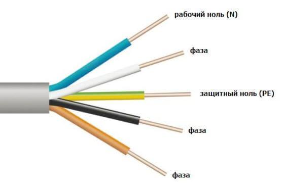 Цветовая маркировка в трехфазной сети