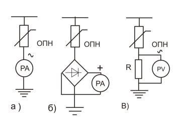 Методики замера тока проводимости
