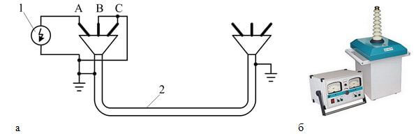 Технология проверки характеристик проводника