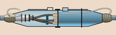 kabelniye mufti 4 Какие бывают кабельные муфты? Фото