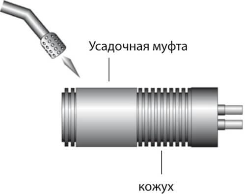kabelniye mufti 5 Какие бывают кабельные муфты? Фото