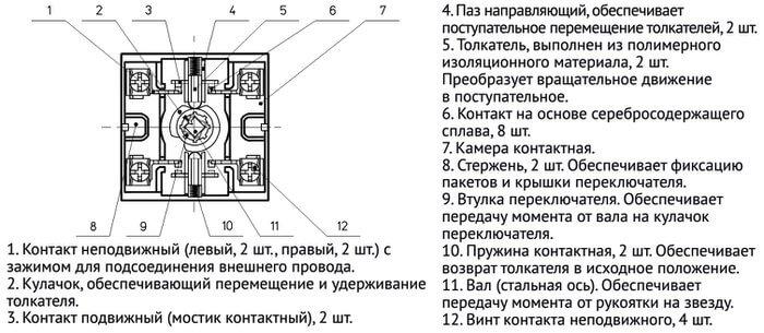 kulachkoviy perekluchatel 1 Что такое кулачковый переключатель и для чего он нужен? Фото