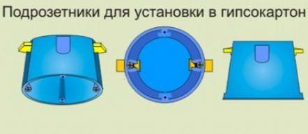 Размеры розеток