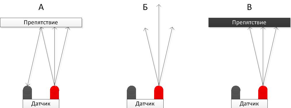 Принцип работы сигнализации схема фото 131
