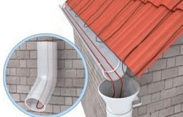 Антиобледенение крыши