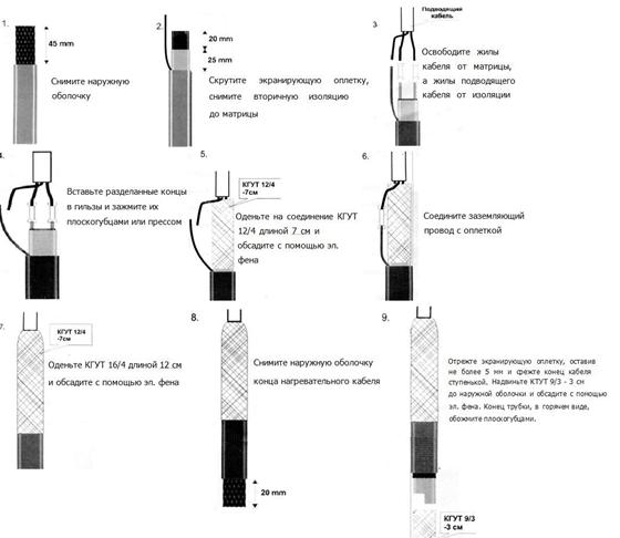 obogrev krovli 4 Как сделать обогрев кровли и водостоков? Фото
