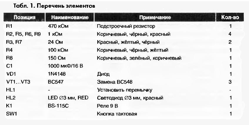 Перечень элементов