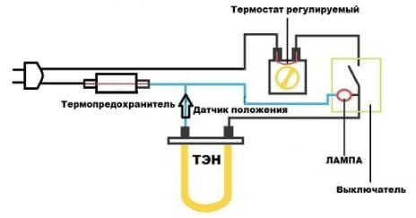 Схема электрического обогревателя