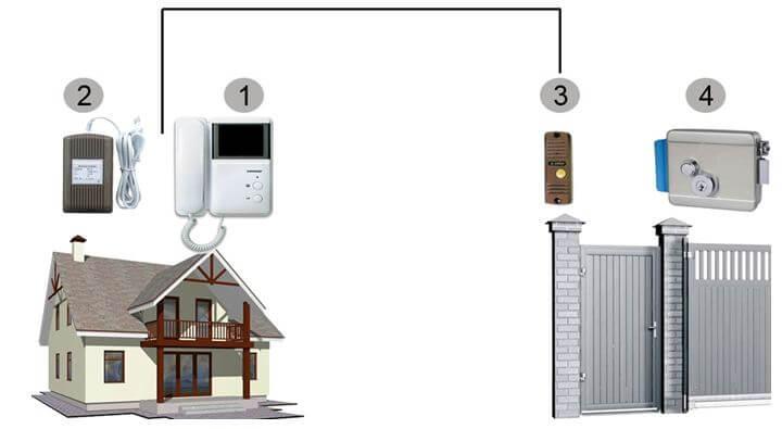 ustanovka domofona 1 Как установить и подключить домофон? Фото