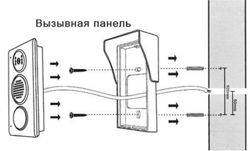 Крепление вызывной панели