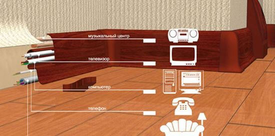 elektroprovodka v plintuse 2 Прокладка электропроводки в плинтусе Фото