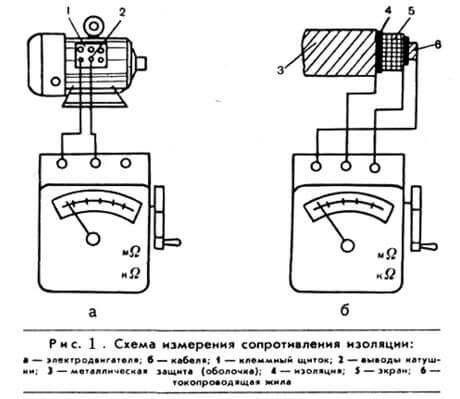 Схема проверки электродвигателя
