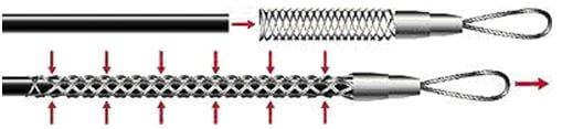 kabelniy chulok 3 Кабельные чулки для протяжки кабеля Фото