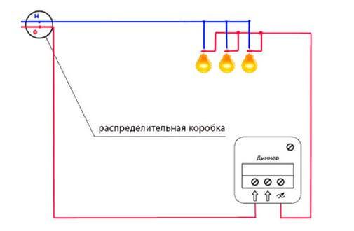 Управление яркостью освещения