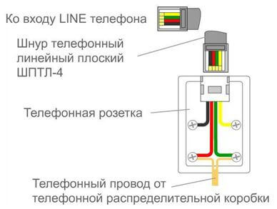 Розетка телефоны схема