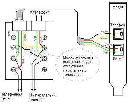 kak podklyuchit telefonnuyu rozetku 2 Как подключить телефонную розетку? Фото