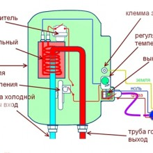 Как устроен проточный водонагреватель электрический?