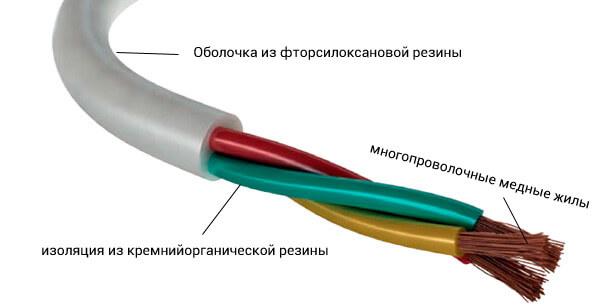 Термостойкий проводник
