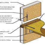 Размещение кабеля в СИП-панеле