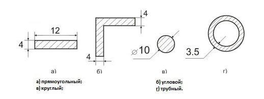 raschet zazemleniya 1 Как рассчитать контур заземления для частного дома? Фото
