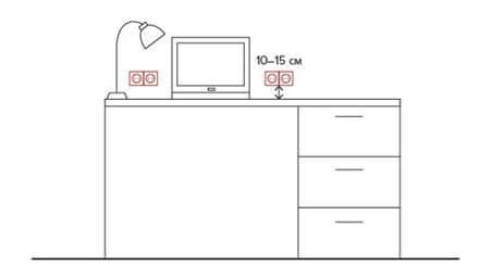 raspolozhenie rozetok v kvartire 4 Правильное расположение розеток в квартире Фото