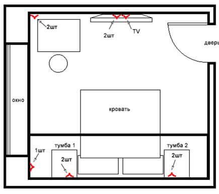 raspolozhenie rozetok v kvartire 5 Правильное расположение розеток в квартире Фото
