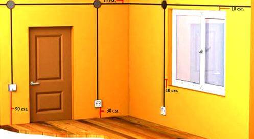 raspolozhenie rozetok v kvartire 7 Правильное расположение розеток в квартире Фото